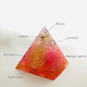 Pyramide Orgonite Amour Puissant